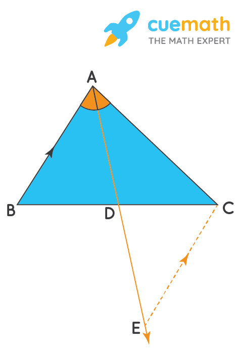 Angle bisector theorem, construction of line