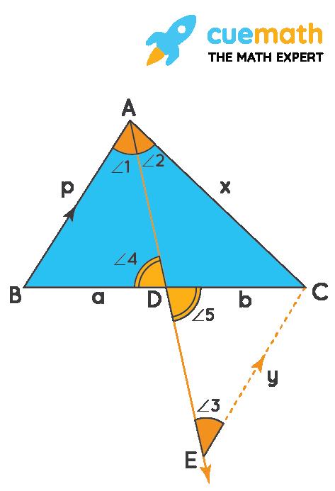angle bisector and its theorem