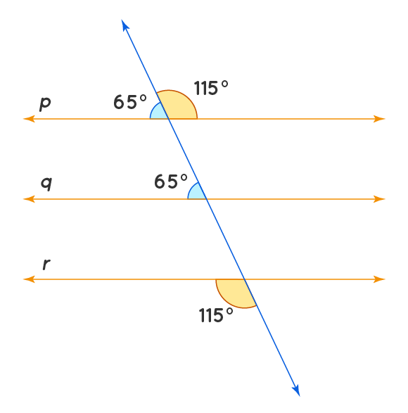 Angle Property of Parallel Lines
