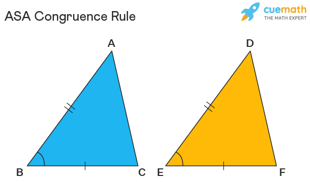 Angle Side Angle Congruence Rule