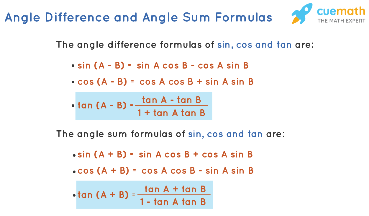 angle difference formulas and angle sum formulas