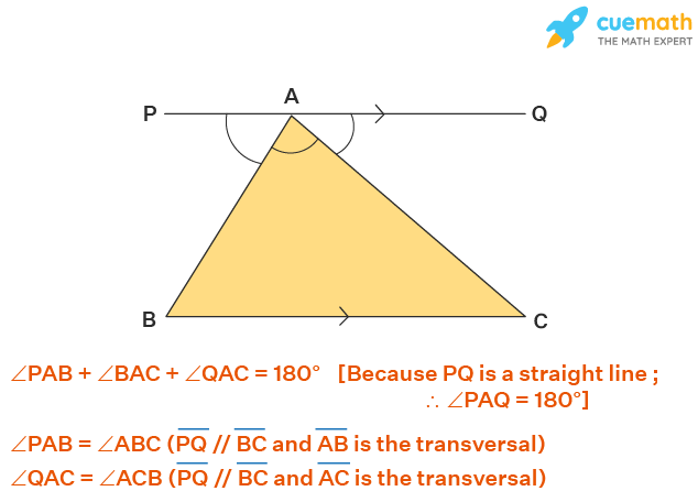 Proof of the Angle Sum Property