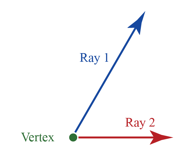 the parts of an angle consist of two rays and a vertex