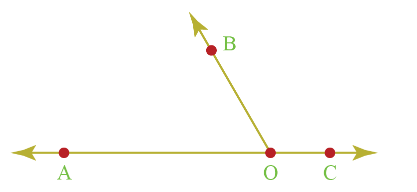 sum of two complementary angles is 180 degrees