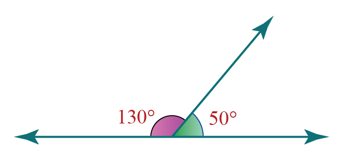 What are supplementary angles? 130 degrees and 50 degrees form a straight angle
