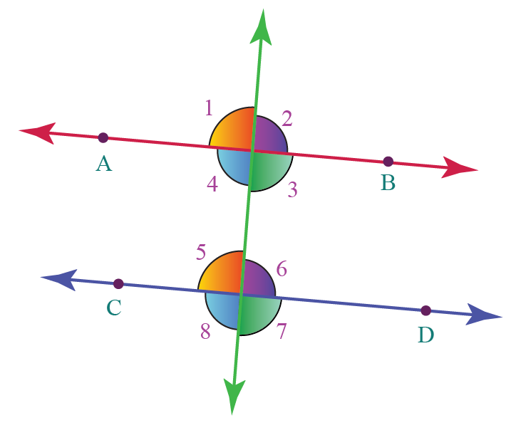 examples of corresponding angles