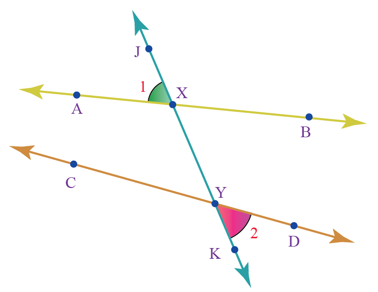 examples of alternate exterior angles