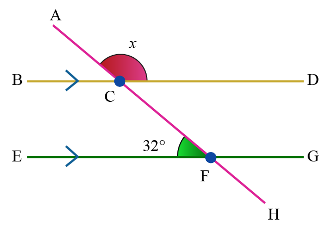 example showing how to find a missing angle when a transversal interesects two lines