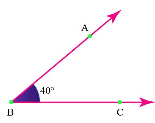 an acute angle is less than 90 degrees