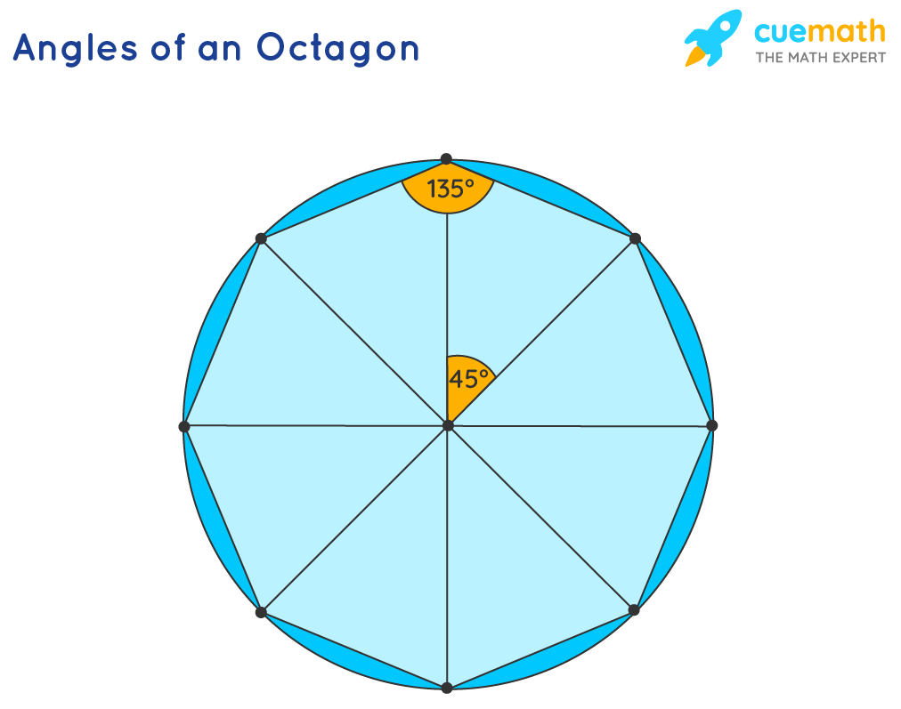 Angles of an Octagon
