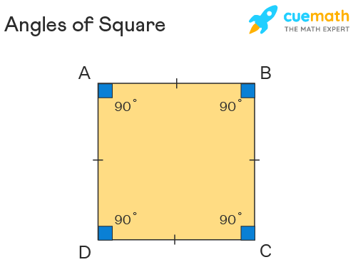 Angles of Square