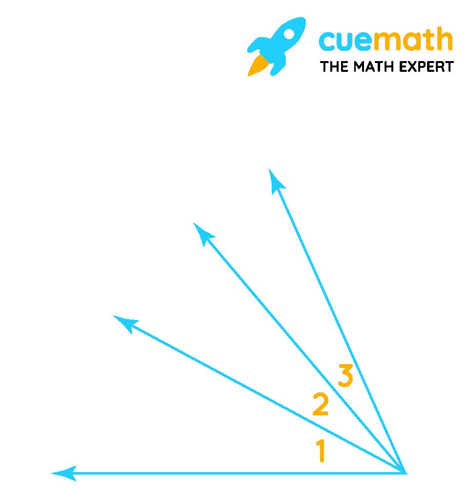 non-adjacent angles diagrams