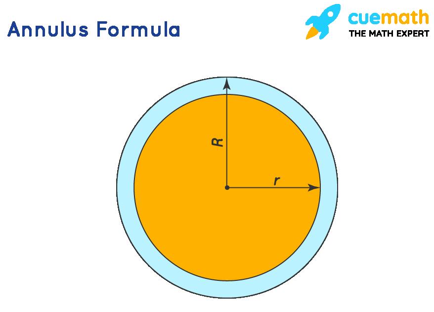 Annulus Formula
