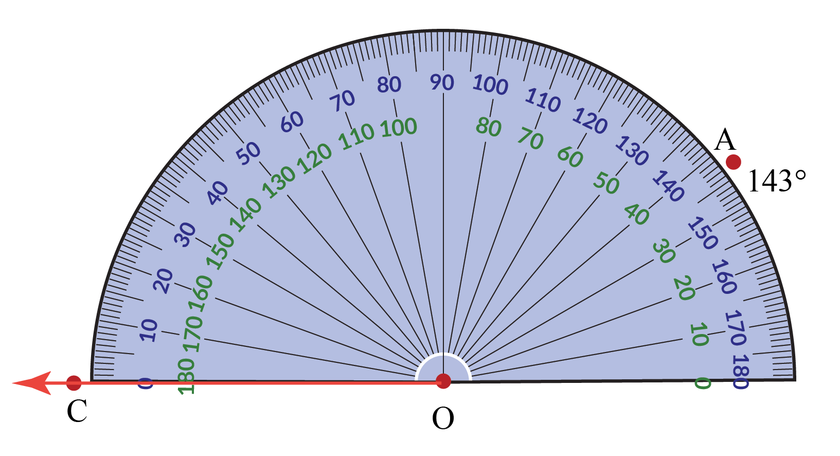 Measure the angle from the 0 degree mark on the bottom-left.