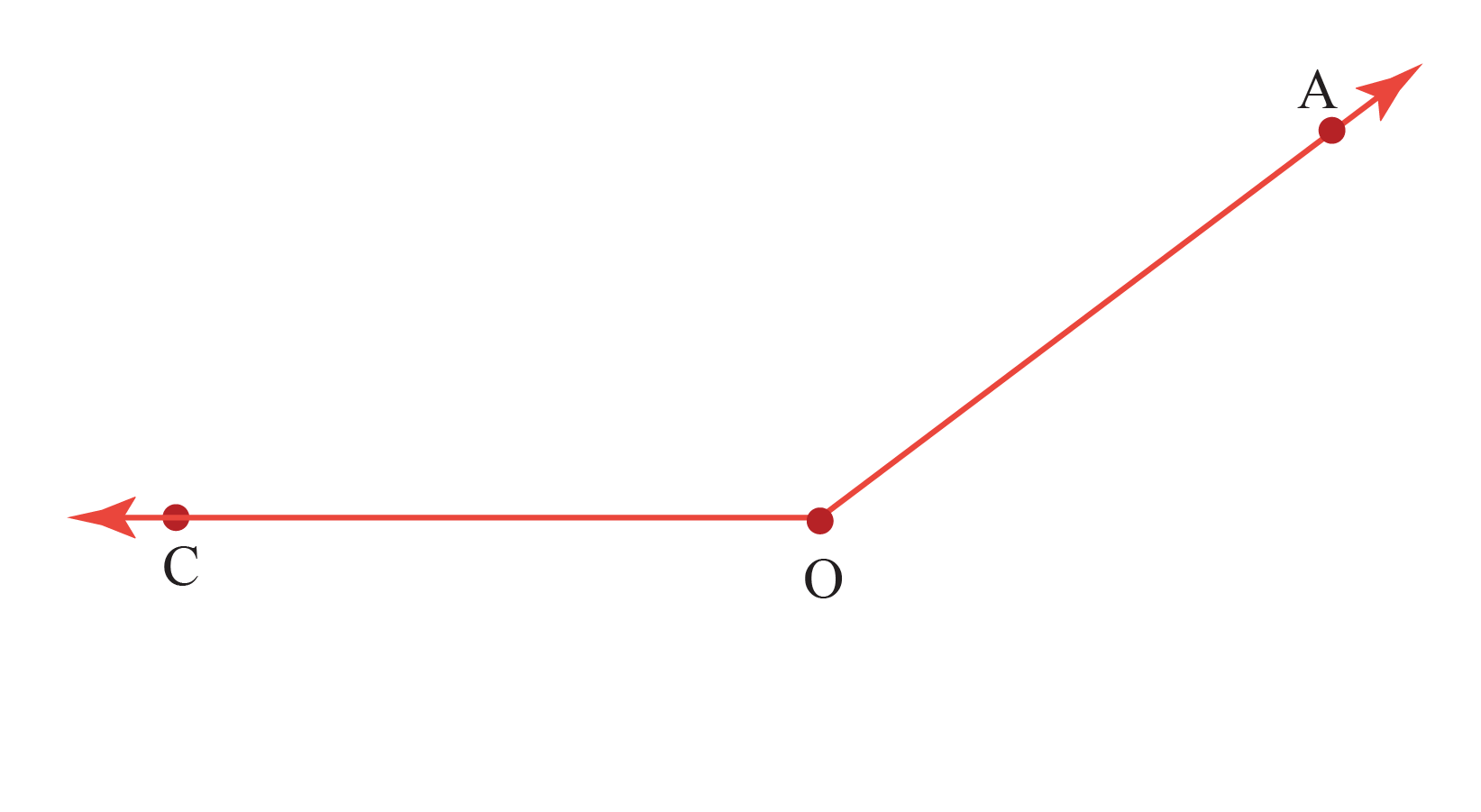 steps to measure the angle of a given example of angle AOC using a protractor