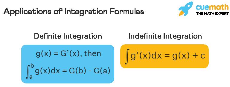 integration formulas