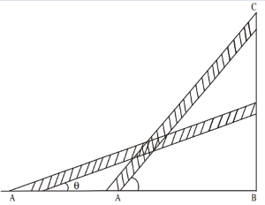 application of trigonometry in wall