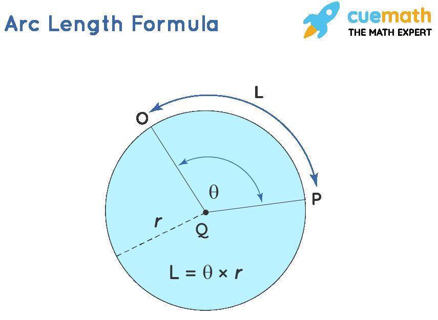 arc length formula, arc length calculator, how to find arc length