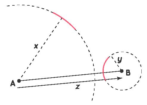 Arc smaller than length