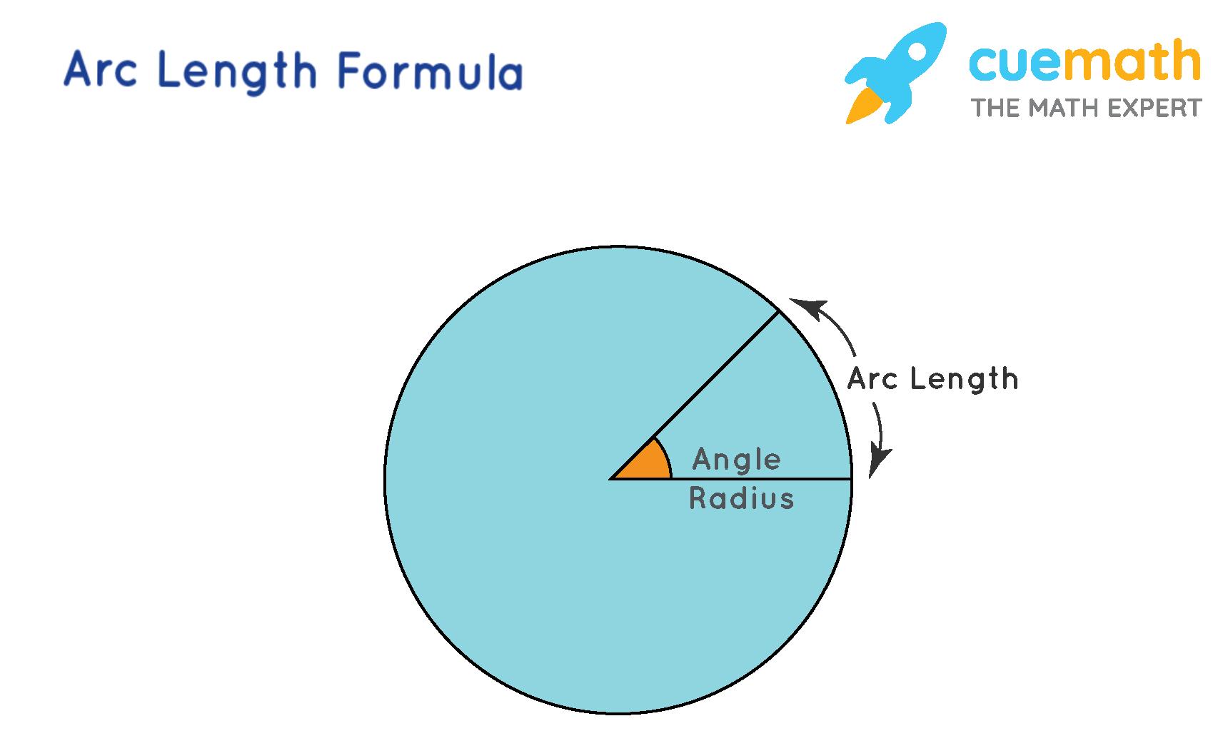 Formula for Arc Length