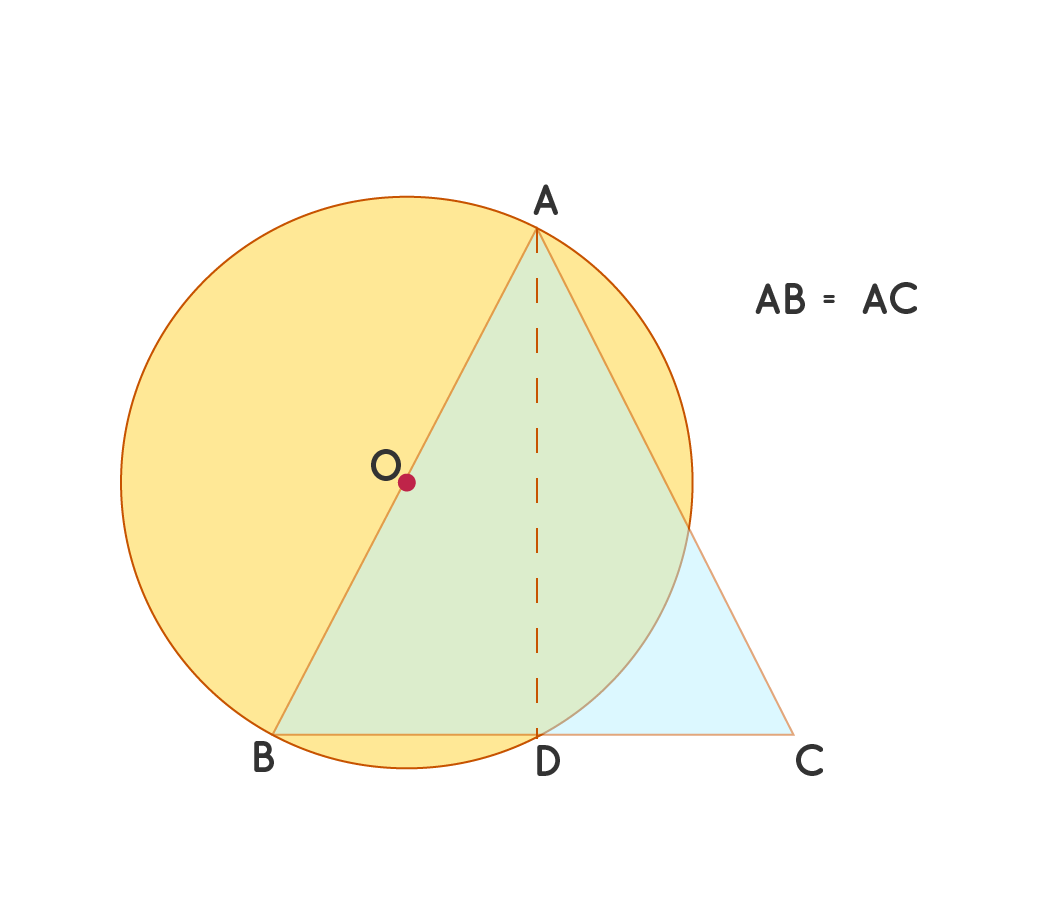circle and triangle