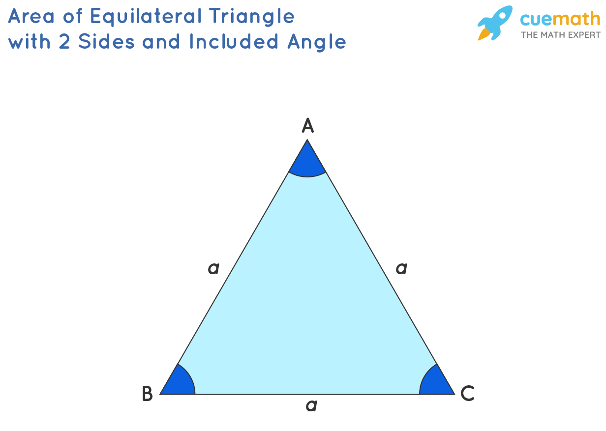 area of triangle with two sides and included angle
