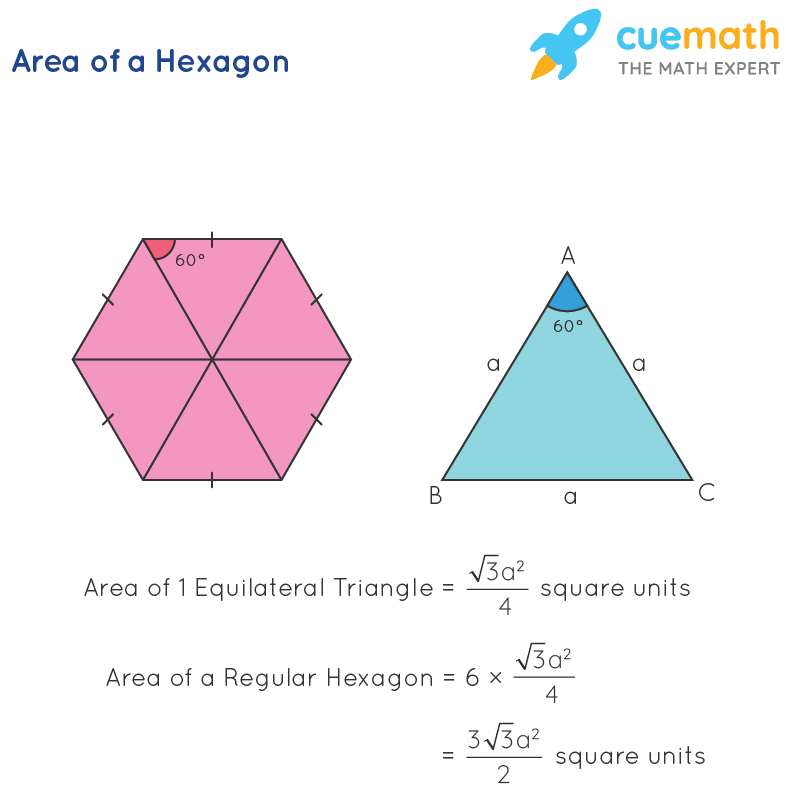 Area of a Hexagon shape