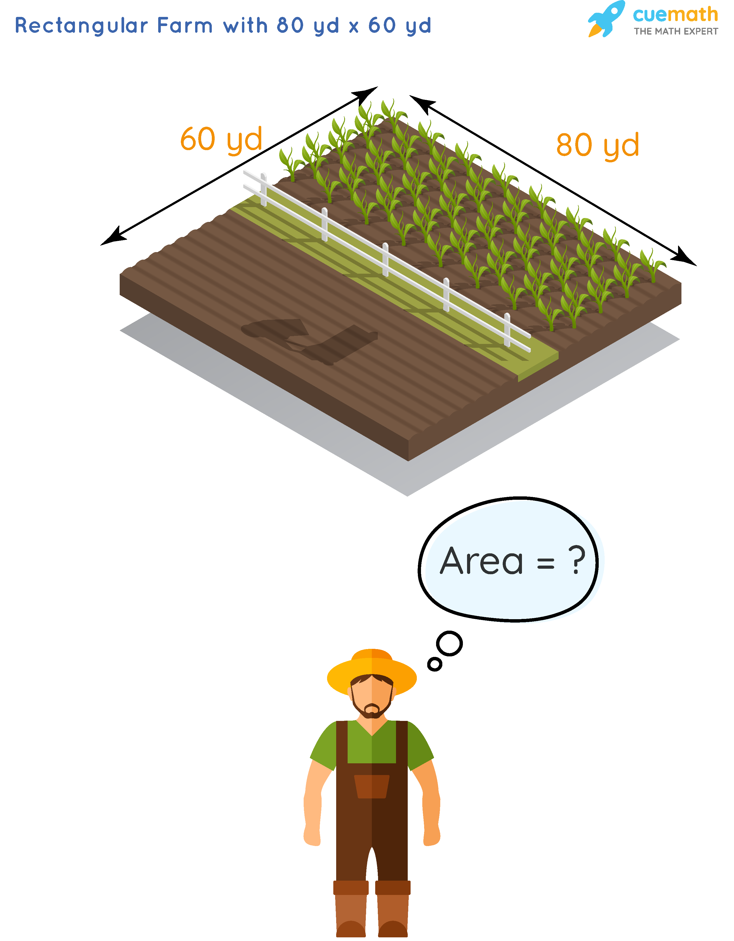 Solved Example on Area of Rectangle - Find the area of the farm.