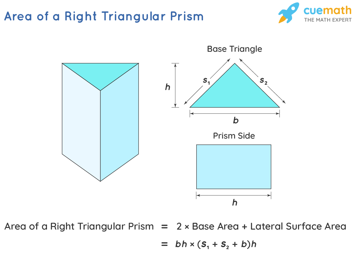 area of a right triangular prism