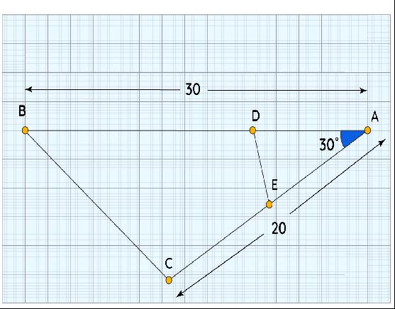 Area of a SAS Triangle Example
