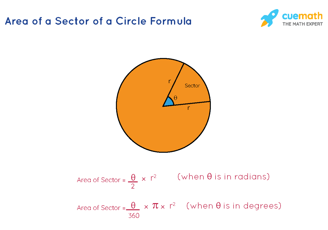 area of a sector of a circle formula