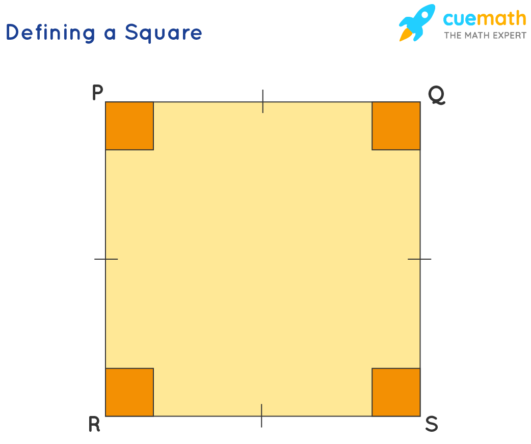 Defining a Square