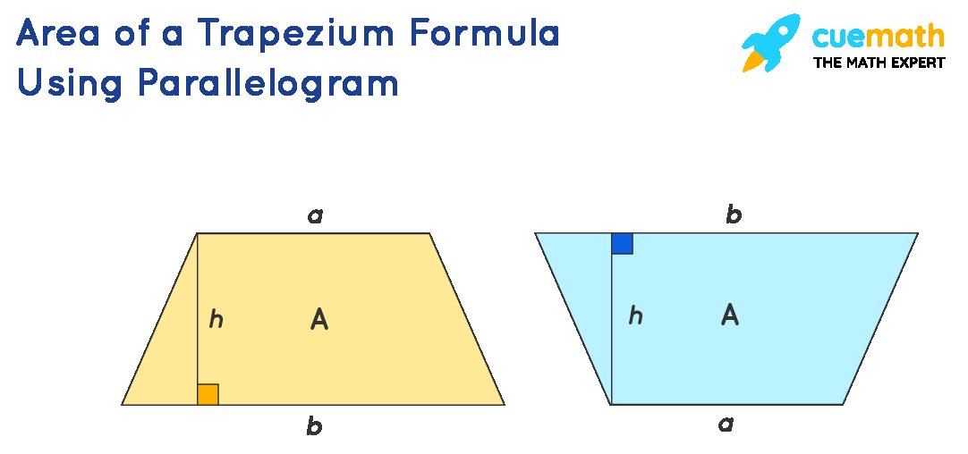 Area of Trapezium using Parallelogram