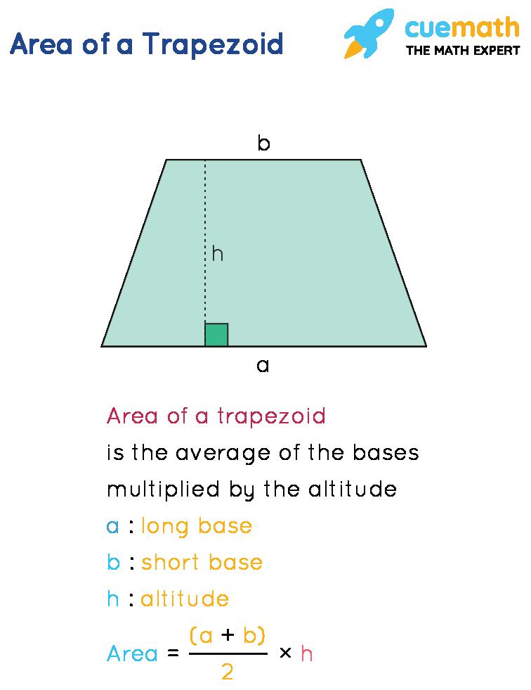 The area of trapezoid formula