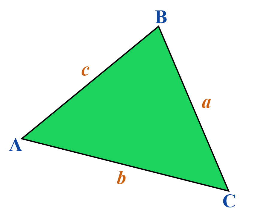 Area of a triangle with sides a, b, and c