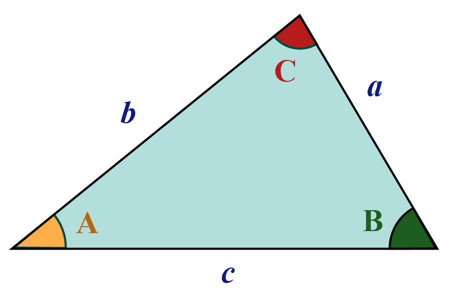 Area of a triangle when two sides of a triangle and included angle are given.
