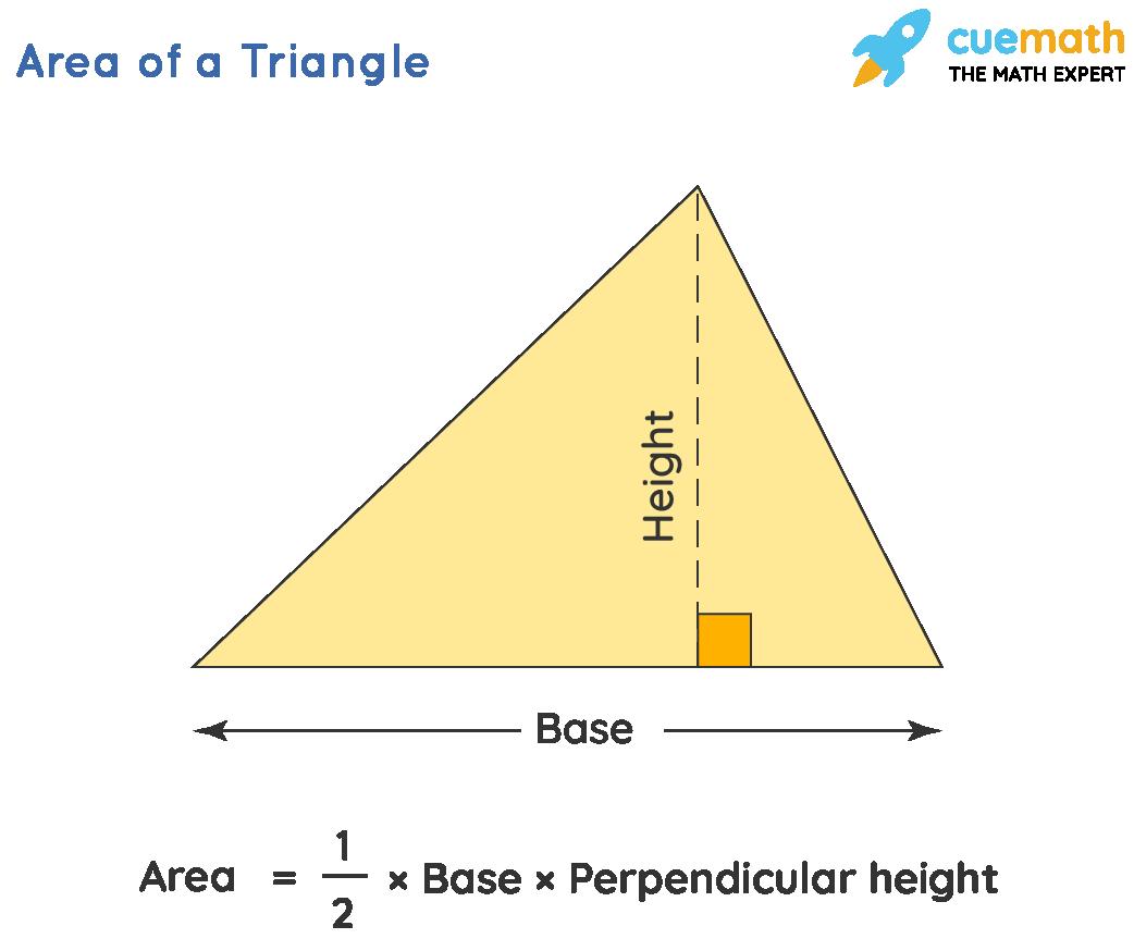 Area of a Triangle formula