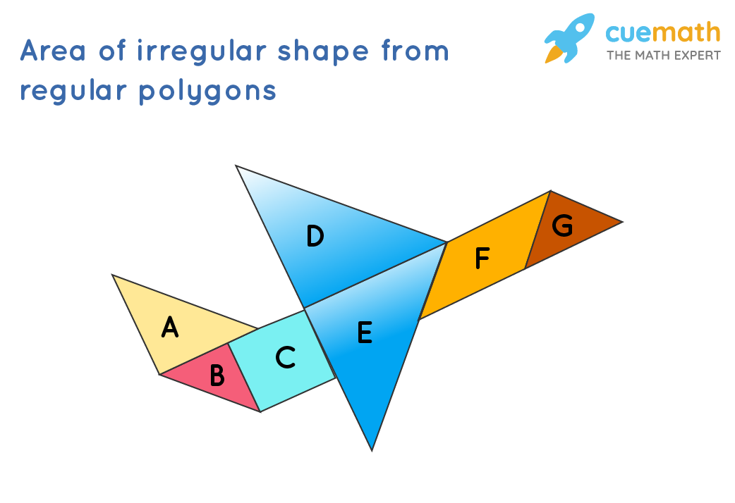 Finding area of irregular shapes using areas of regular polygons
