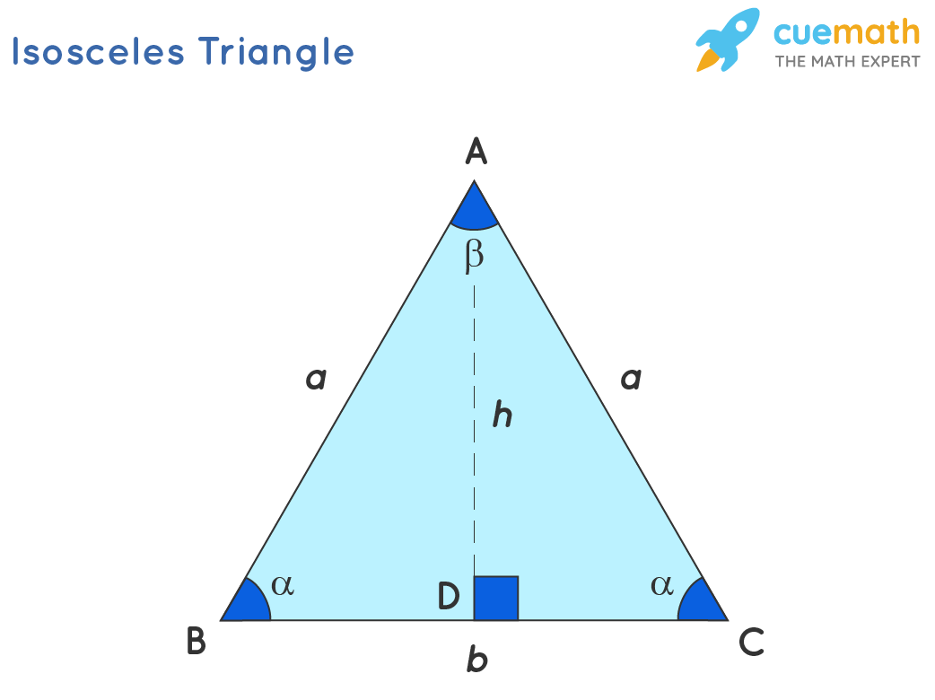 Area of an isosceles triangle is the total space occupied by it.