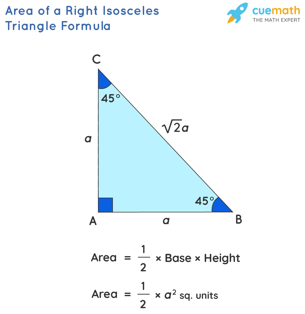 Area of a right triangle is given as half the product of the square of its sides.