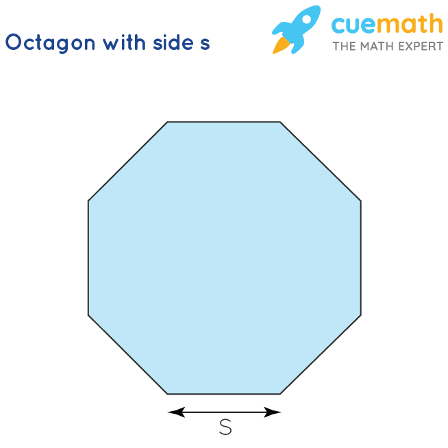 area od octagon with side s