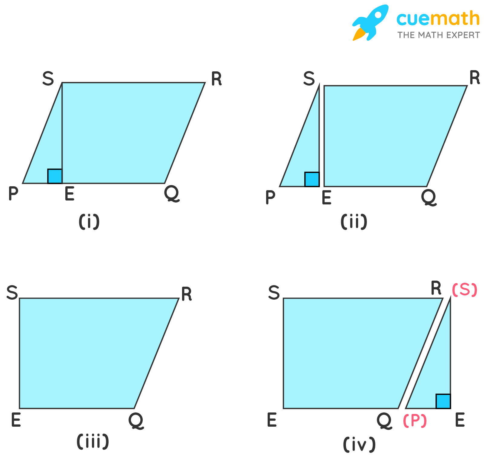 Area of Parallelogram and Area of Rectangle