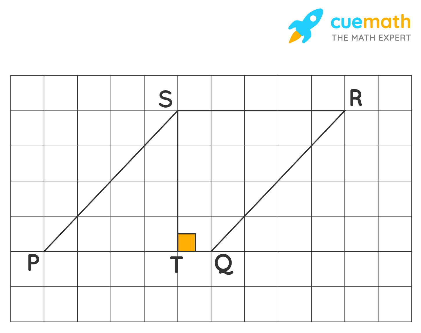 Area of Parallelogram: counting squares