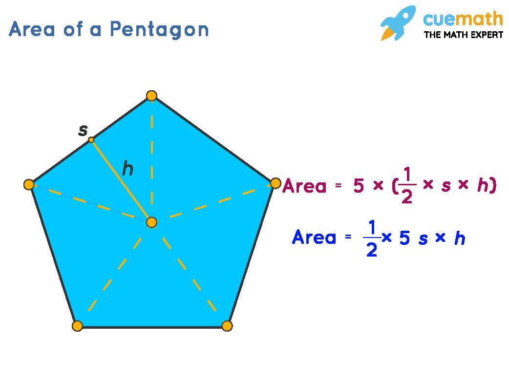 Area of Pentagon