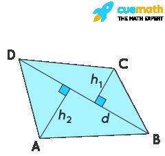 area of a quadrilateral formula