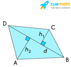 Area of Quadrilateral by Dividing Into Two Triangles