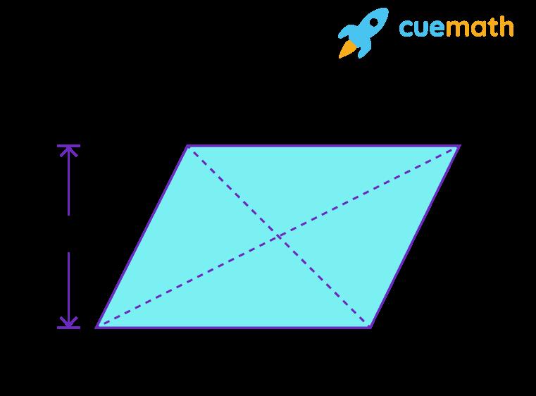 Area of rhomboid ABCD