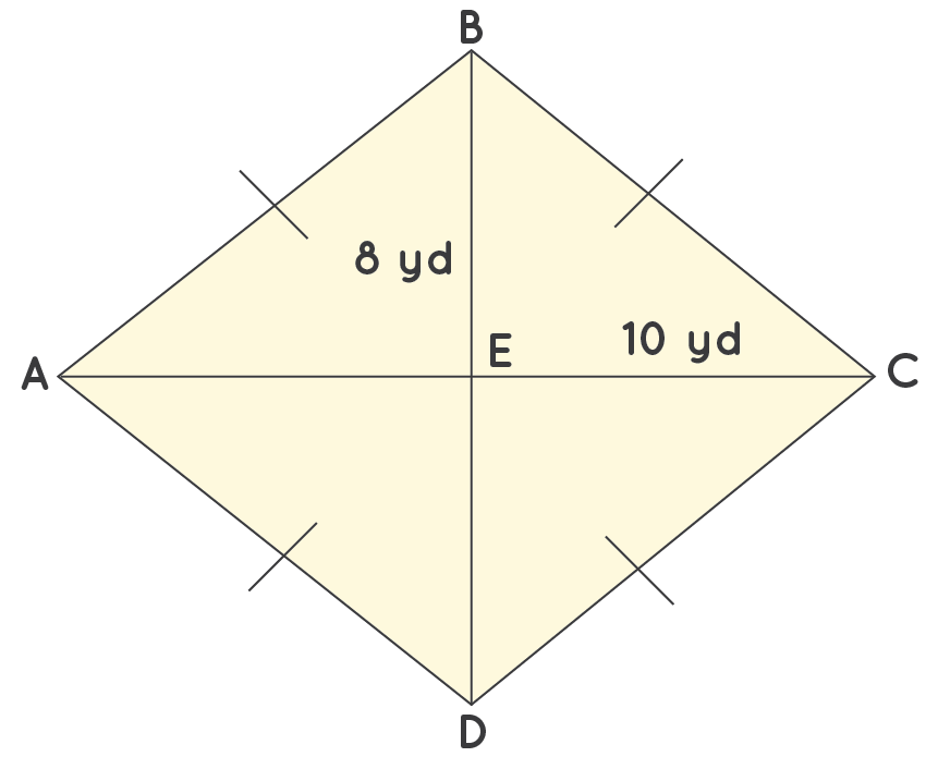 half of the product of the diagonals is the area of the rhombus