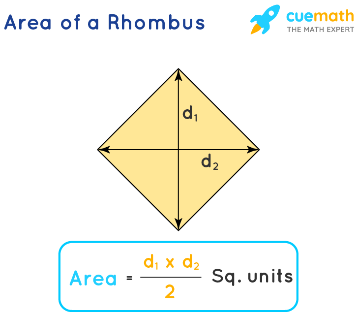 Area of a Rhombus formula