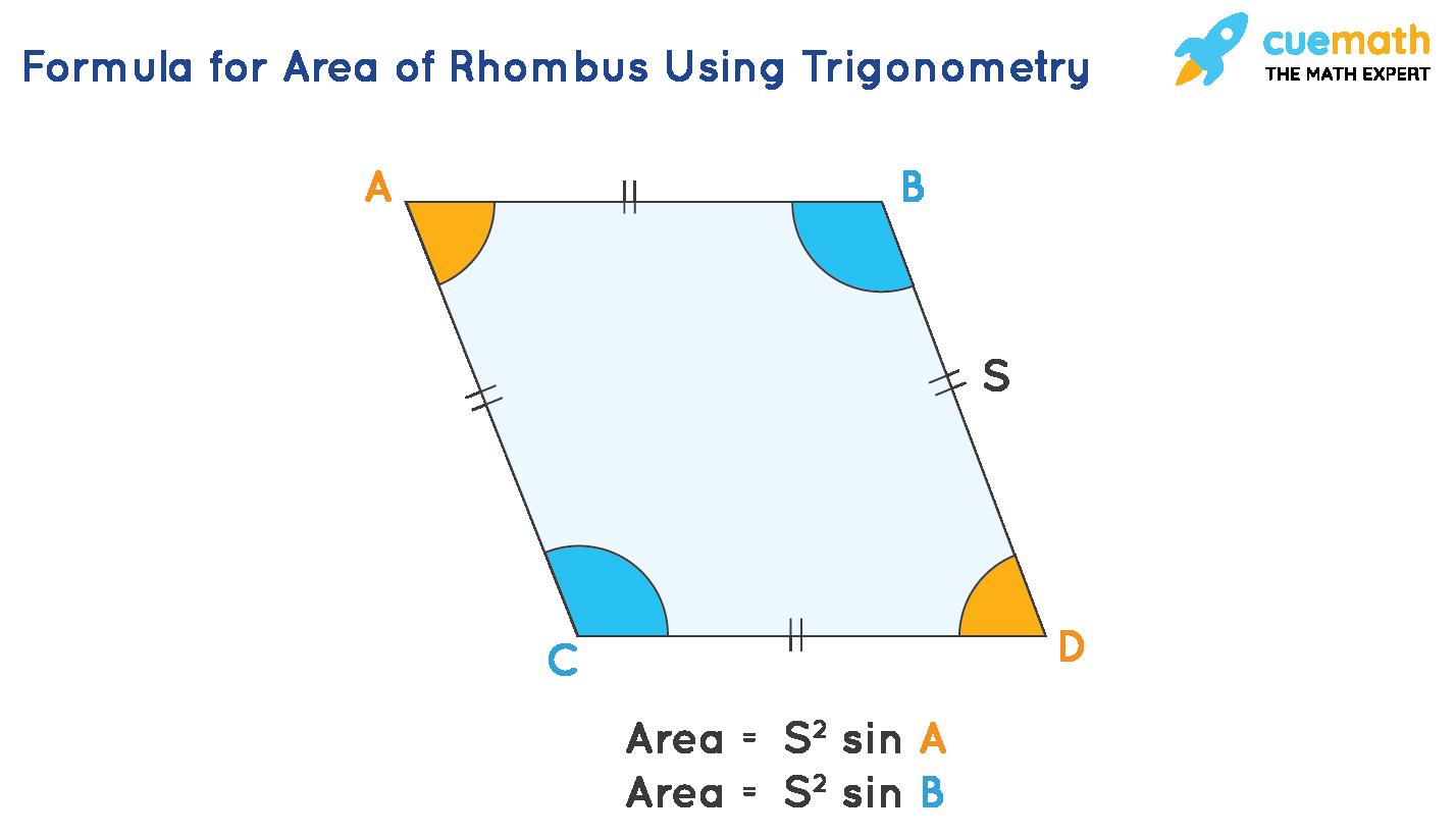 area of the rhombus using trigonometry